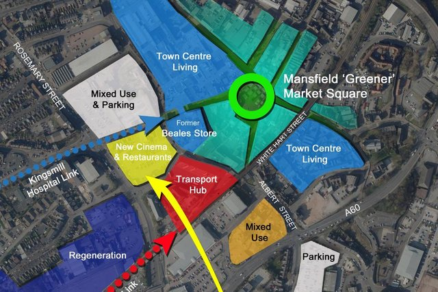 The ambitious plans would see keyworker accommodation brought into Mansfiedl town centre